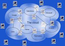 kitaplar puslu mantık bulut bilişim