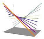 Mantık ve Fizikte İki Açıklama Bulanık Mantık ve Kuantum Fizik