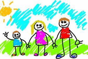 ailenin önemi